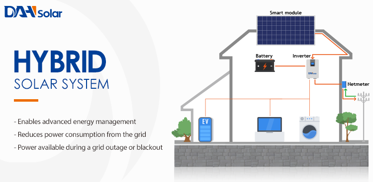 5kw Hybrid Solar System Off On Grid Mode Suppliers