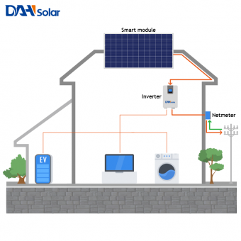 2KW Grid Tied Solar Power System